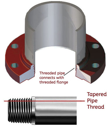 combined threaded flange image