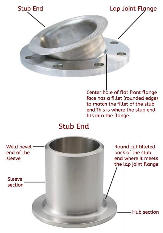 Lap Joint Flanges : Titanium lap joint flanges