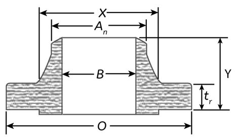 Flange Dimensions ANSI 150